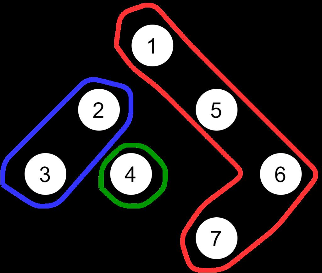 long-path 分解の例