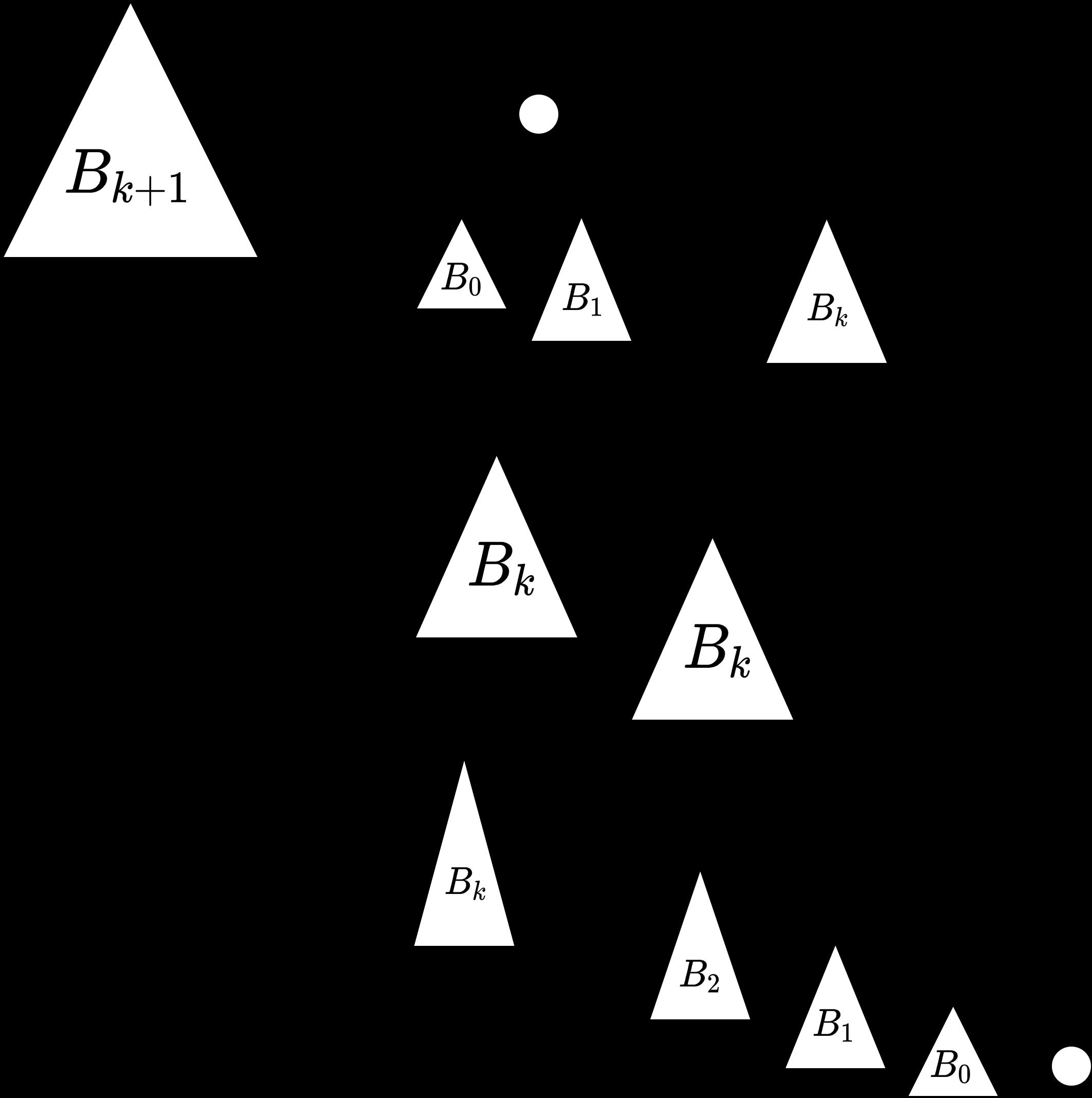 二項木の構成方法