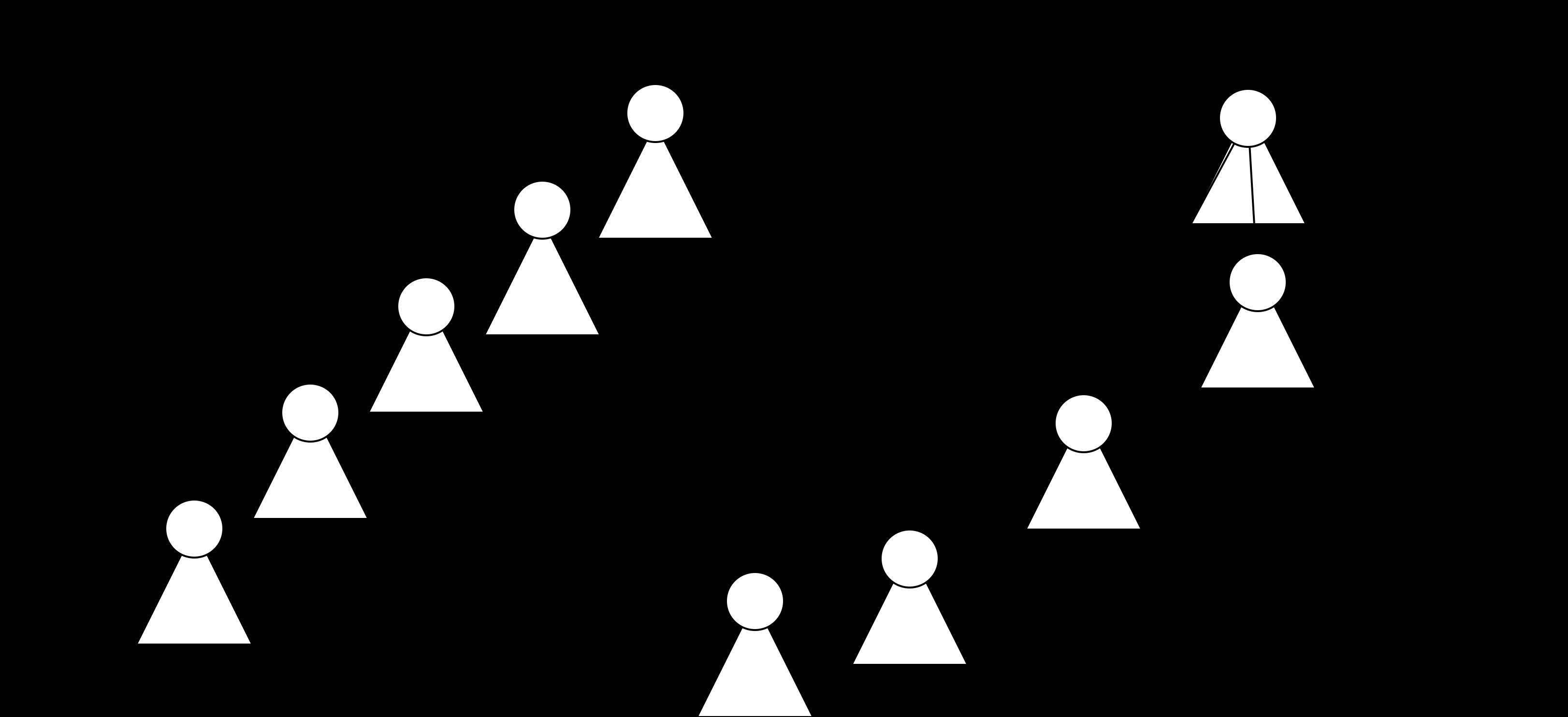 path_compression_potential